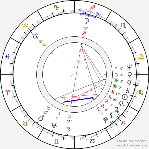Christine Hewett birth chart, biography, wikipedia 2019, 2020