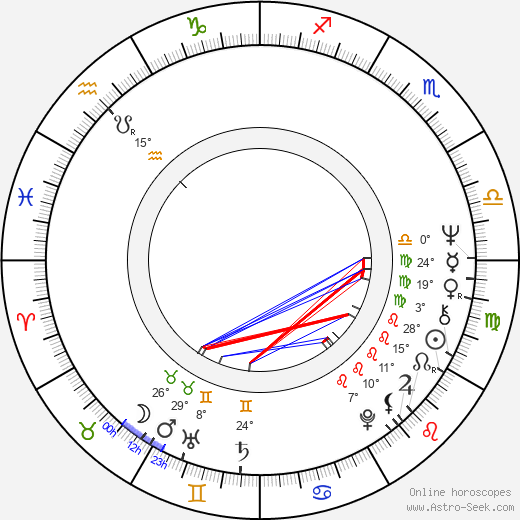 Dante Spinotti birth chart, biography, wikipedia 2019, 2020
