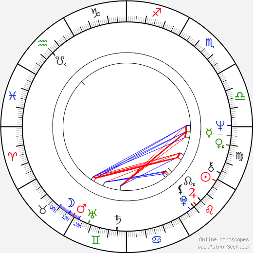 Dante Spinotti astro natal birth chart, Dante Spinotti horoscope, astrology