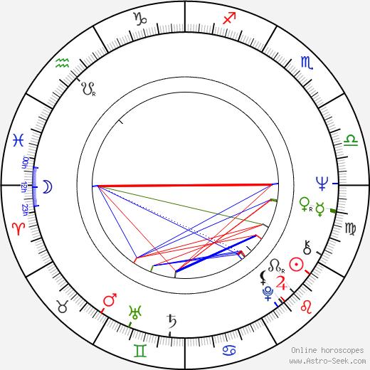 Giovanni Rivera tema natale, oroscopo, Giovanni Rivera oroscopi gratuiti, astrologia