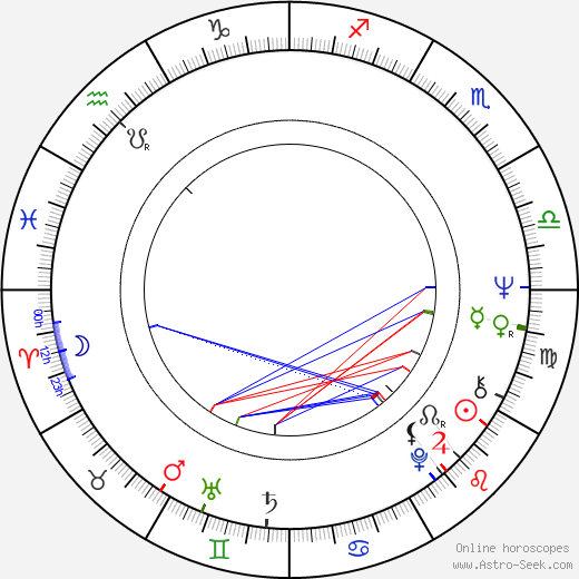 Hannu Heikinheimo astro natal birth chart, Hannu Heikinheimo horoscope, astrology