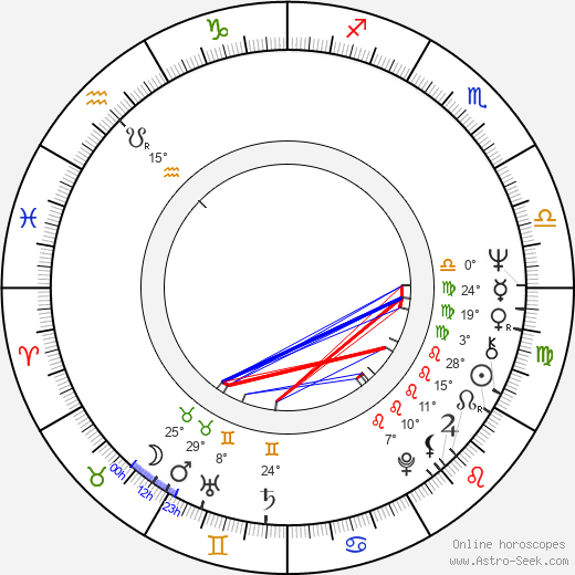 Henrik Liljeberg birth chart, biography, wikipedia 2018, 2019