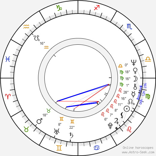 Ilari Paatso birth chart, biography, wikipedia 2019, 2020
