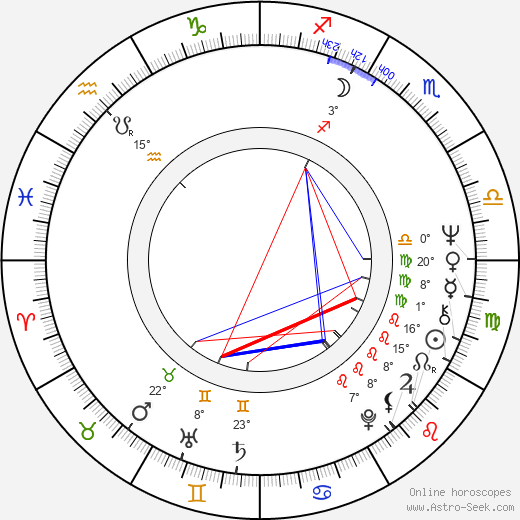 Irena Karel birth chart, biography, wikipedia 2020, 2021