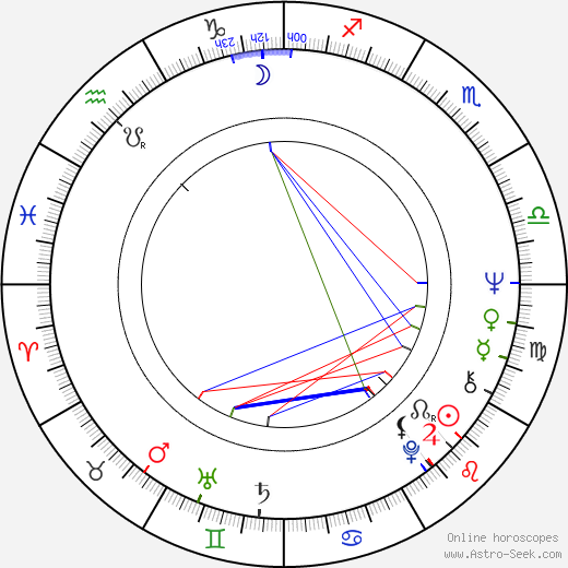 Jeff Bleckner tema natale, oroscopo, Jeff Bleckner oroscopi gratuiti, astrologia