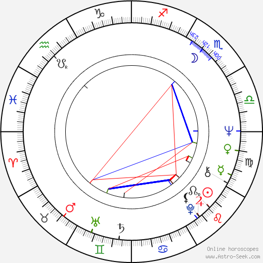 Ladislav Županič tema natale, oroscopo, Ladislav Županič oroscopi gratuiti, astrologia