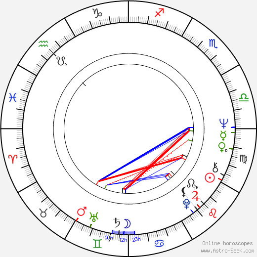 Лиза Харроу Lisa Harrow день рождения гороскоп, Lisa Harrow Натальная карта онлайн