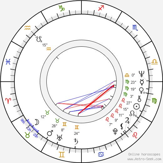 Merja Linko birth chart, biography, wikipedia 2019, 2020