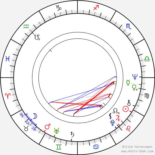 Merja Linko astro natal birth chart, Merja Linko horoscope, astrology