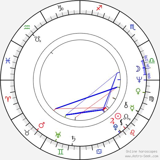 Michael Anderson Jr. день рождения гороскоп, Michael Anderson Jr. Натальная карта онлайн