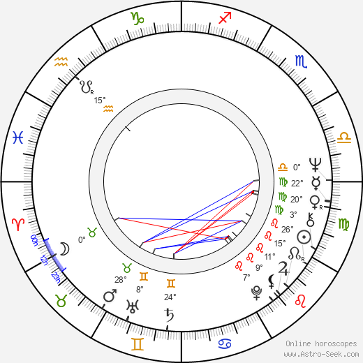 Morrie Ruvinsky birth chart, biography, wikipedia 2018, 2019