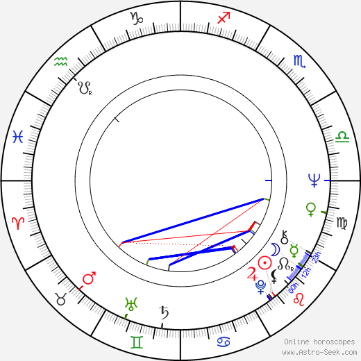 Paul Greenwood astro natal birth chart, Paul Greenwood horoscope, astrology