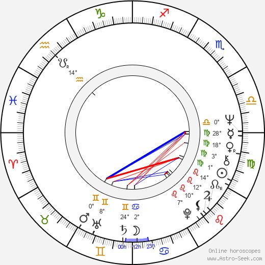 Serena Vergano birth chart, biography, wikipedia 2020, 2021