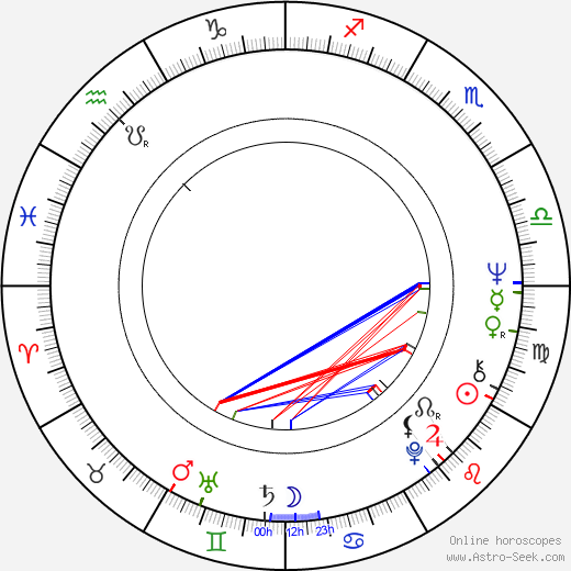 Serena Vergano birth chart, Serena Vergano astro natal horoscope, astrology