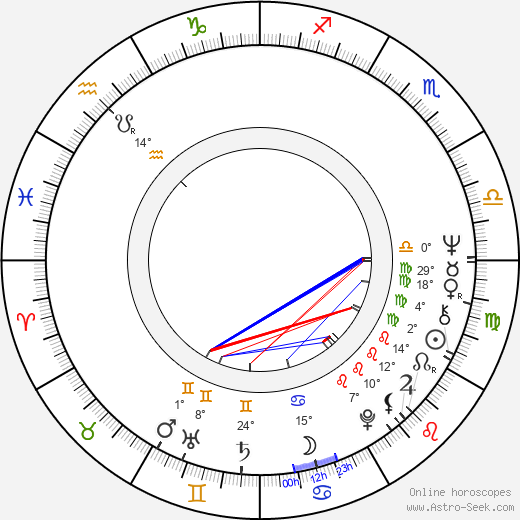 Tadeusz Nalepa birth chart, biography, wikipedia 2019, 2020