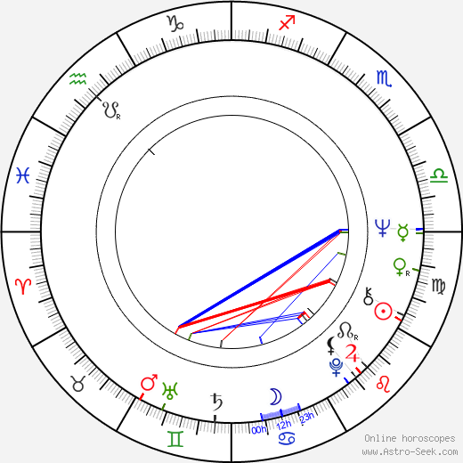 Tadeusz Nalepa tema natale, oroscopo, Tadeusz Nalepa oroscopi gratuiti, astrologia