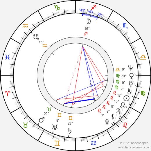 Yuri Galin birth chart, biography, wikipedia 2019, 2020