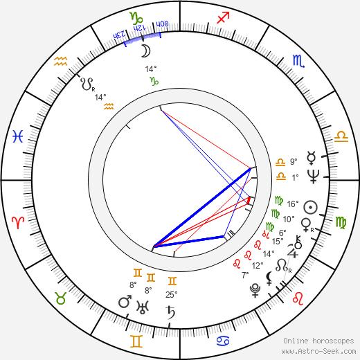 Art LaFleur birth chart, biography, wikipedia 2020, 2021