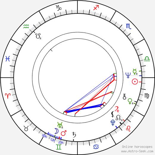 Diana Bellamy tema natale, oroscopo, Diana Bellamy oroscopi gratuiti, astrologia