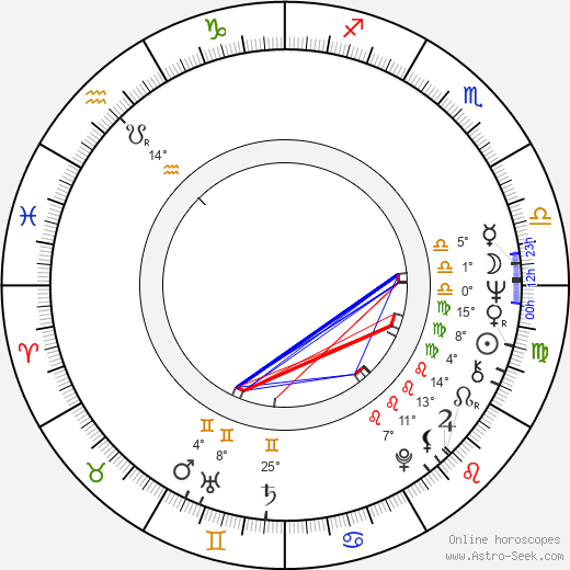 Don Stroud birth chart, biography, wikipedia 2019, 2020