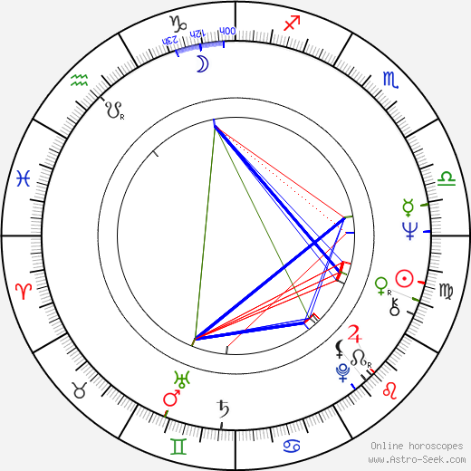 Hélène Vincent tema natale, oroscopo, Hélène Vincent oroscopi gratuiti, astrologia