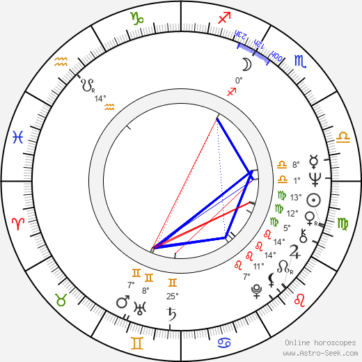 Irene Cruz birth chart, biography, wikipedia 2019, 2020