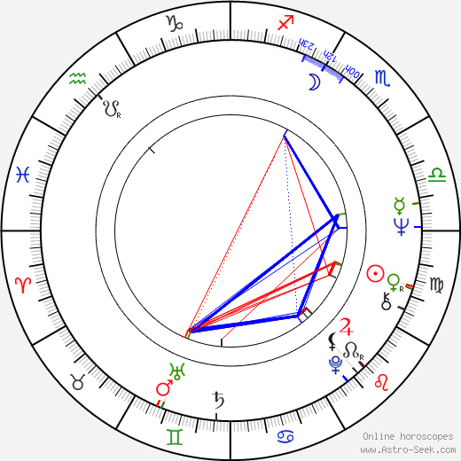Irene Cruz astro natal birth chart, Irene Cruz horoscope, astrology