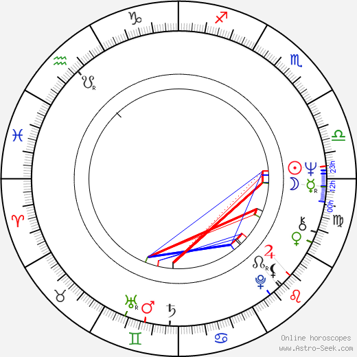 J. T. Walsh astro natal birth chart, J. T. Walsh horoscope, astrology