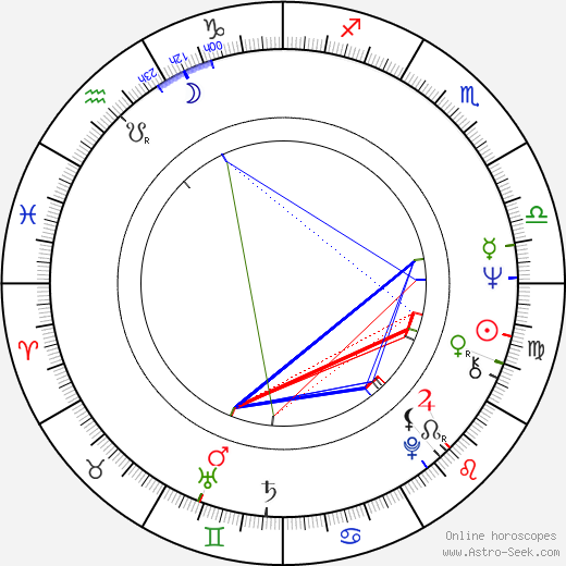 Jaroslav Wykrent tema natale, oroscopo, Jaroslav Wykrent oroscopi gratuiti, astrologia