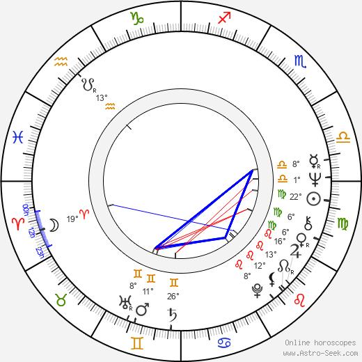 Kei'ichi Noda birth chart, biography, wikipedia 2019, 2020