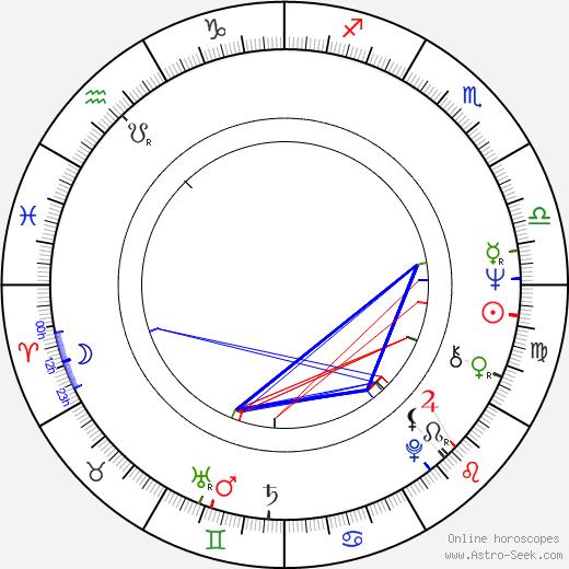Kei'ichi Noda astro natal birth chart, Kei'ichi Noda horoscope, astrology