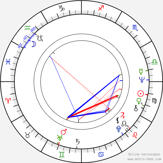 Michael Ondaatje tema natale, oroscopo, Michael Ondaatje oroscopi gratuiti, astrologia
