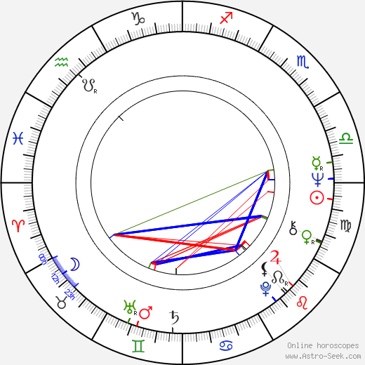 Riitta Lindegren tema natale, oroscopo, Riitta Lindegren oroscopi gratuiti, astrologia