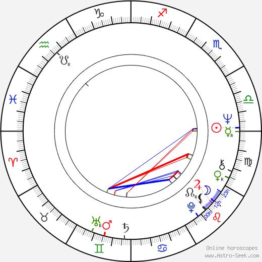Robert Walden astro natal birth chart, Robert Walden horoscope, astrology