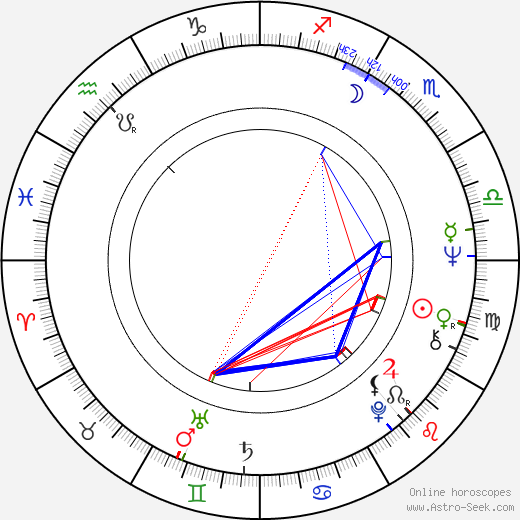 Roger Waters astro natal birth chart, Roger Waters horoscope, astrology