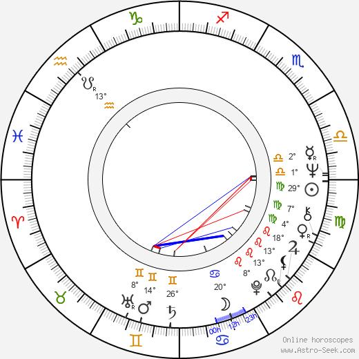 Tanuja birth chart, biography, wikipedia 2019, 2020