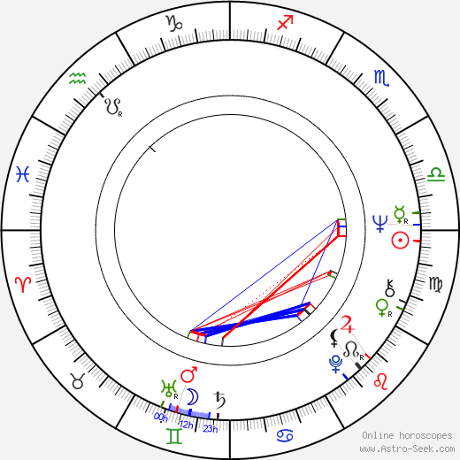Ted Neeley birth chart, Ted Neeley astro natal horoscope, astrology