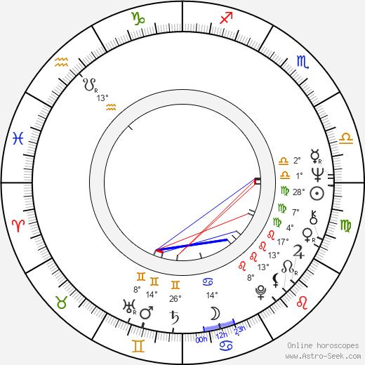 Toni Basil birth chart, biography, wikipedia 2020, 2021