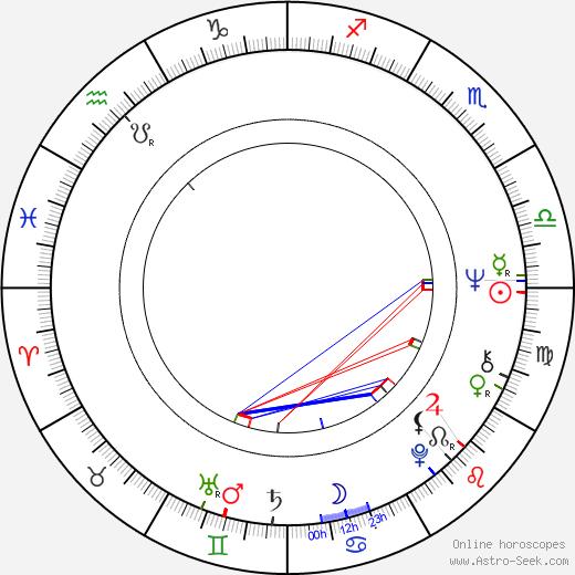 Toni Basil birth chart, Toni Basil astro natal horoscope, astrology