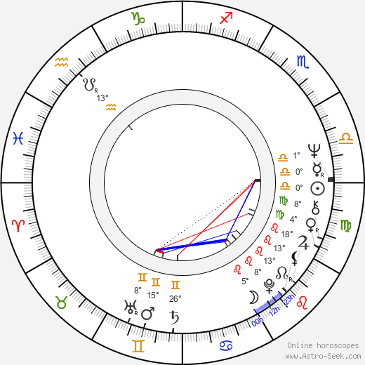 Tony Swartz birth chart, biography, wikipedia 2019, 2020