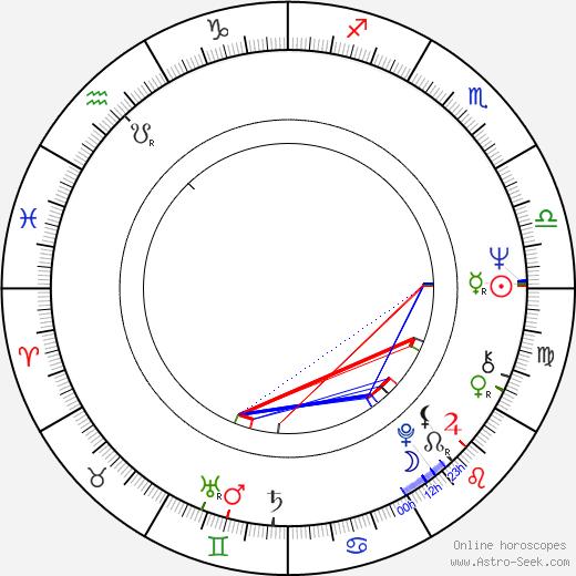 Tony Swartz день рождения гороскоп, Tony Swartz Натальная карта онлайн