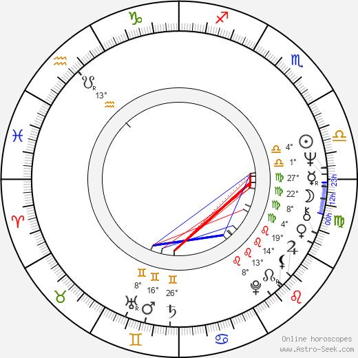 Ursula Werner birth chart, biography, wikipedia 2019, 2020