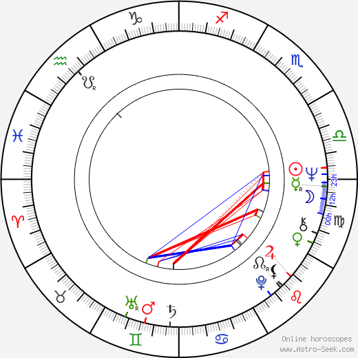 Ursula Werner astro natal birth chart, Ursula Werner horoscope, astrology