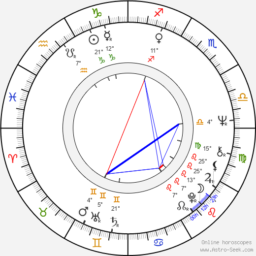 Brigitte Neumeister birth chart, biography, wikipedia 2018, 2019