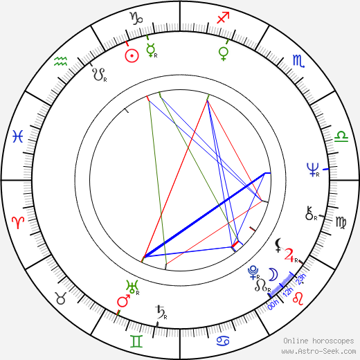 Brigitte Neumeister astro natal birth chart, Brigitte Neumeister horoscope, astrology
