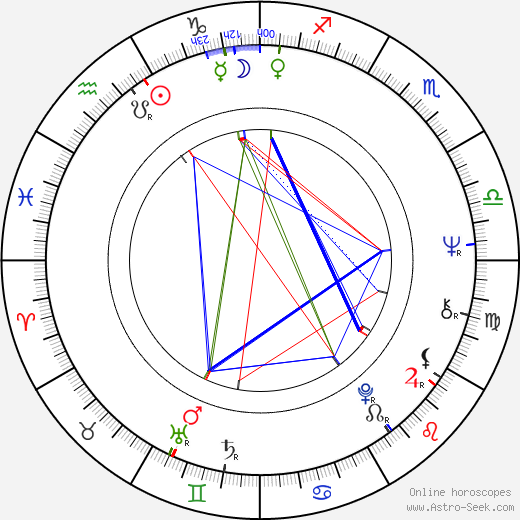 Charles Correll astro natal birth chart, Charles Correll horoscope, astrology