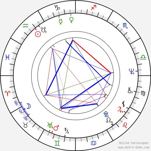 Connie Booth день рождения гороскоп, Connie Booth Натальная карта онлайн