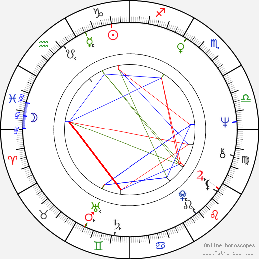 Eloy de la Iglesia tema natale, oroscopo, Eloy de la Iglesia oroscopi gratuiti, astrologia