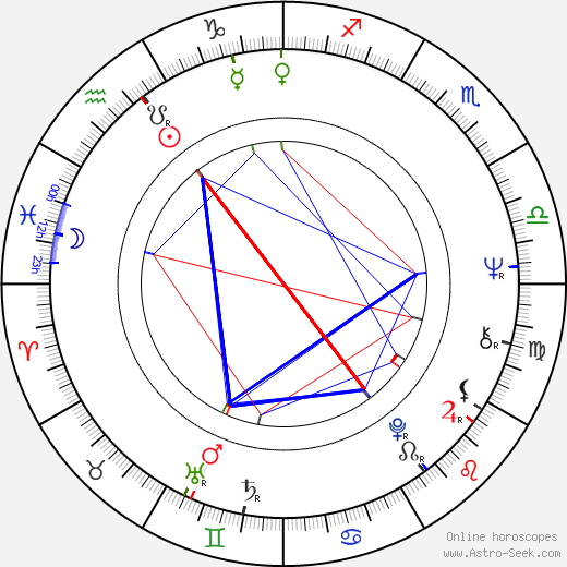 John Tavener birth chart, John Tavener astro natal horoscope, astrology
