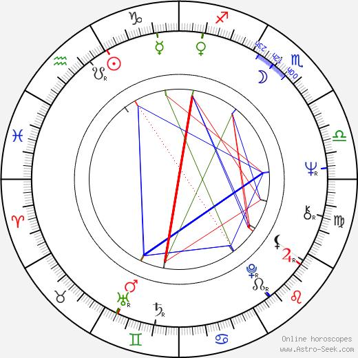 José Luis Garci tema natale, oroscopo, José Luis Garci oroscopi gratuiti, astrologia